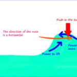 Secret Takeoff Methods For Beginner(Details)