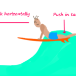 Surfing tips standing up ~ Direction to look at