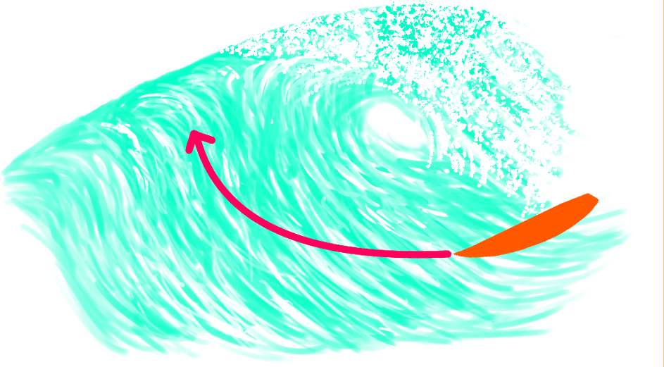 Surfing tips  Jump when going from the bottom of the wave to the top