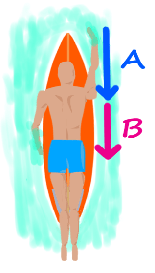 surfing-paddle-methods-tips-long-paddle-stroke