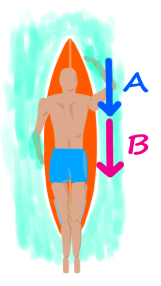 surfing-paddle-methods-tips-normal-paddle-stroke