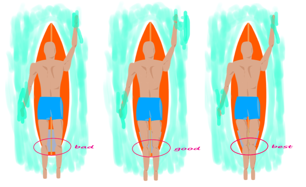 paddling-method-tips-Put-both-knees-in -close-contact