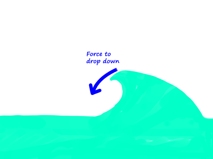 surfing-waves-force-to-drop-down-off-the-lip-position
