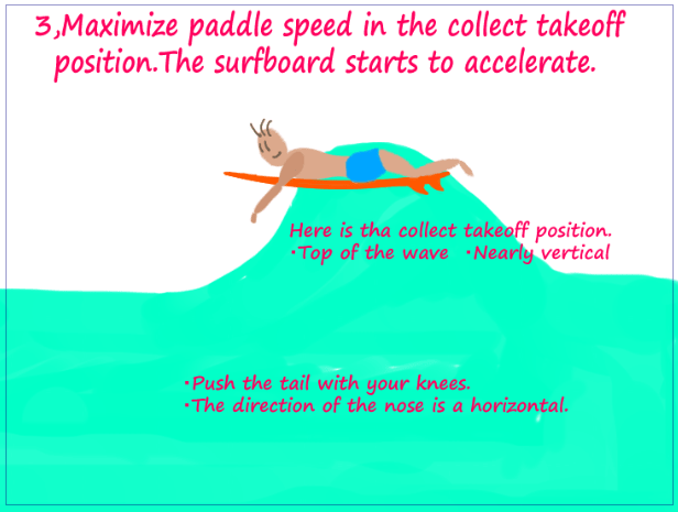 surfing-take-off-methods-tips-secret-how-to