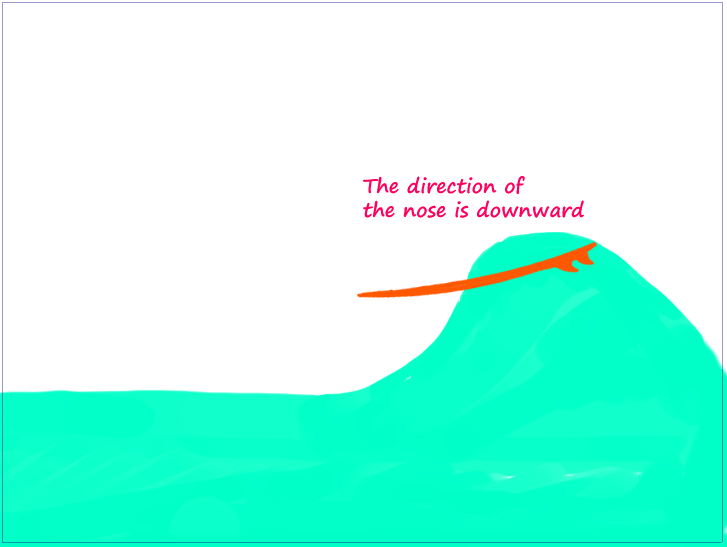 how-you-receive-the-power-of-the-waves