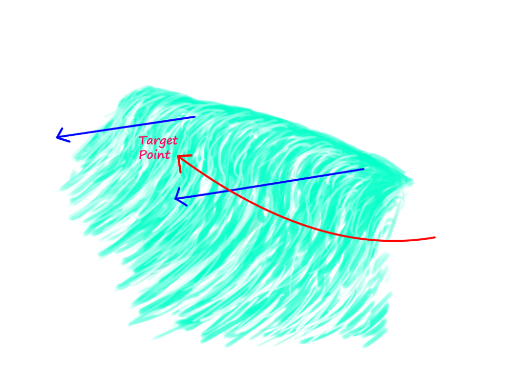waves-target-point-for-long-raiding