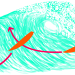 Surfing-You can't top turn and off the lip because you're in the wrong position.