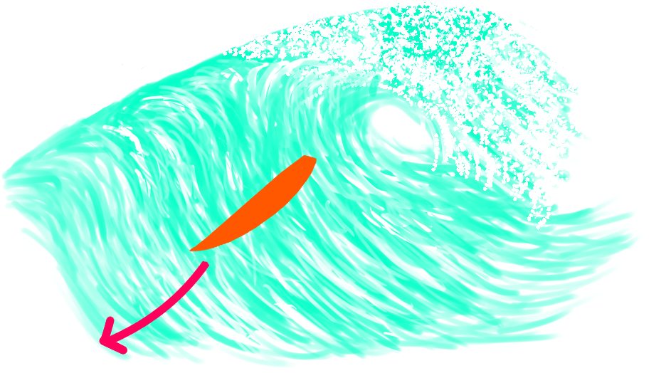Many-novice-surfers-are-in-the-wrong -position