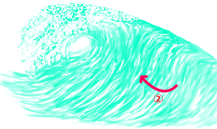 how-to-cut-back-tips-methods-in-surfing-left-difficult-can-not-2