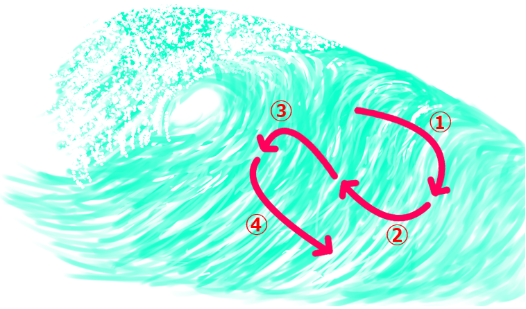 how-to-cut-back-tips-methods-in-surfing-left-difficult-can-not