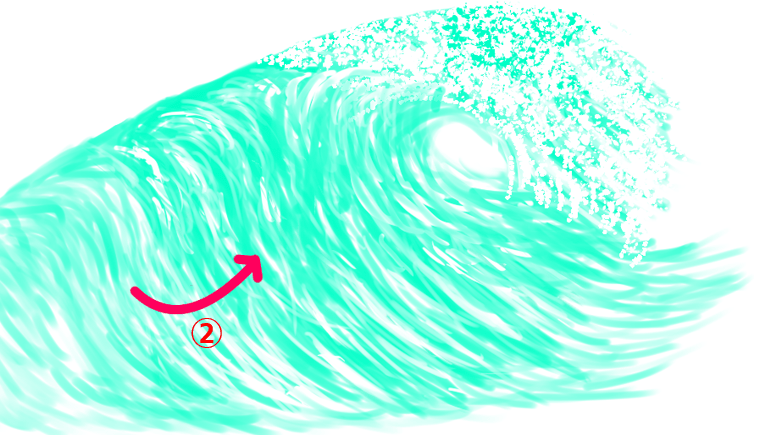 surfing-how-to-do-cut-back-tips-methods-right-2