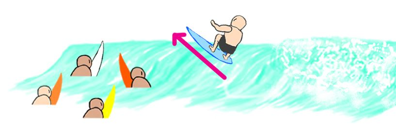 what-beginners-should-do-to-avoid-surfing-accidents-and-injuries-pull-out