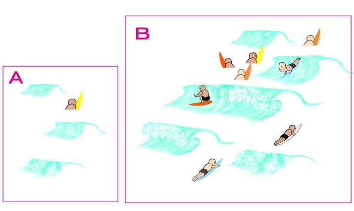 what-beginners-should-do-to-avoid-surfing-accidents-and-injuries.