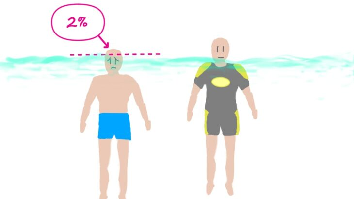 wetsuits-are-safety-equipment-especially-beginners-should-wear-wetsuits-to-protect-their-body-and-life