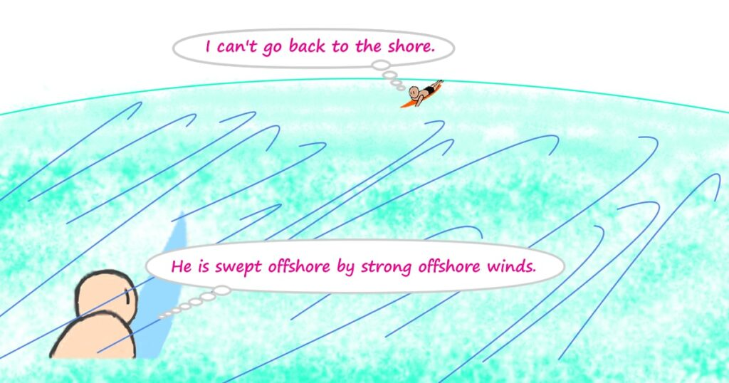 fatal-accidents-of-surfing-beginners-you-are-swept-offshore-by-strong-offshore-winds